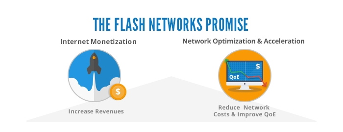 The Flash Network Promise